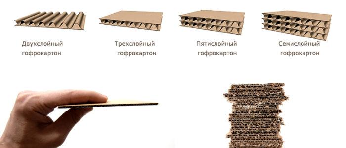 Гофрокартон в Минске